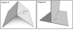 seam-diagram-ab
