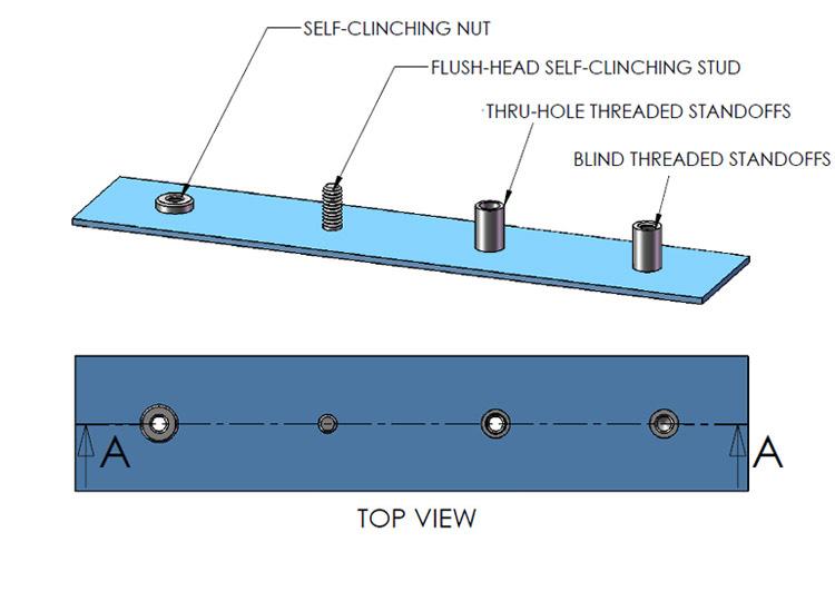 Diagram for flush-head fasteners