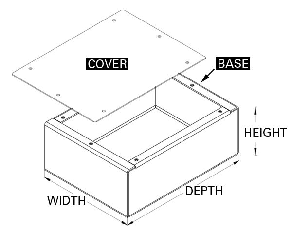 Diagram of 5-Sided Enclosure