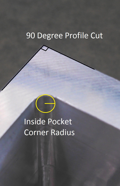 Inside Pocket Corner Radius