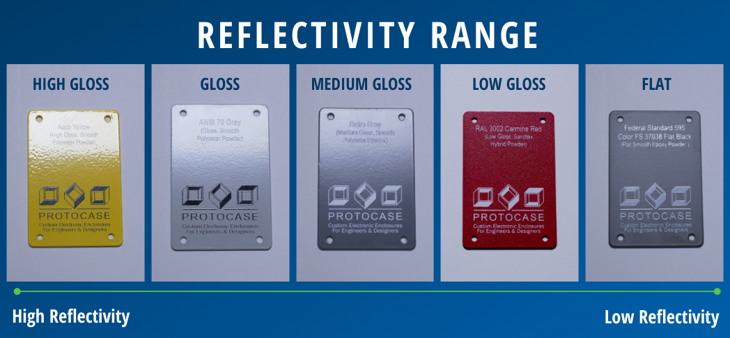 Reflectivity Range_Final