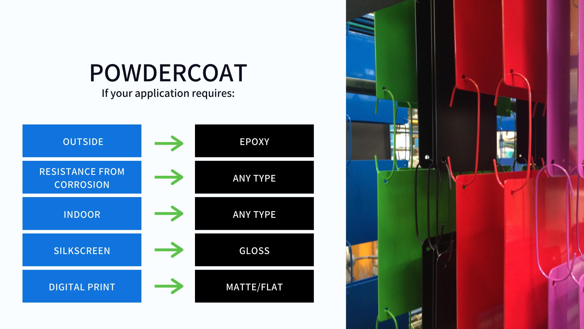 Powdercoat Textures & Use Cases