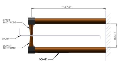Sheet Metal Design And Design Considerations