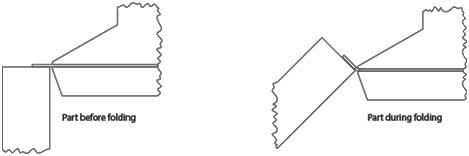 Bend Radii & Minimum Bend Sizes for Sheet Metal Design