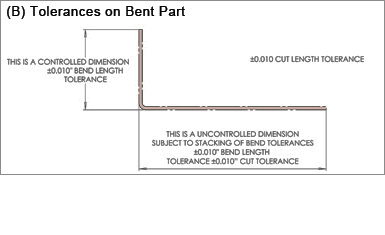 Sheet Metal Fabrication Tolerances on Bend Part